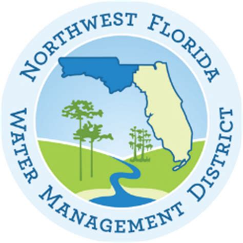 Research articles on watershed management